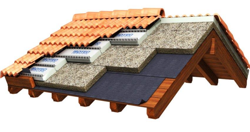 Tetti in legno tettoie e coperture casa ecolegno for Tettoia inclinata del tetto