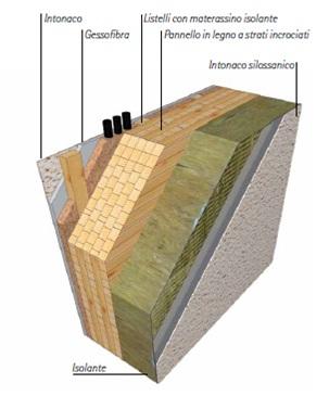Case prefabbricate in legno tecniche costruttive casa for Case in legno xlam